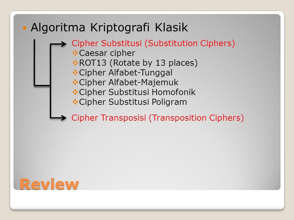 Review Algoritma Kriptografi Klasik