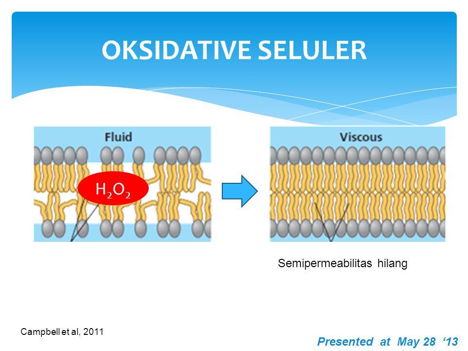 OKSIDATIVE SELULER H2O2 Semipermeabilitas hilang
