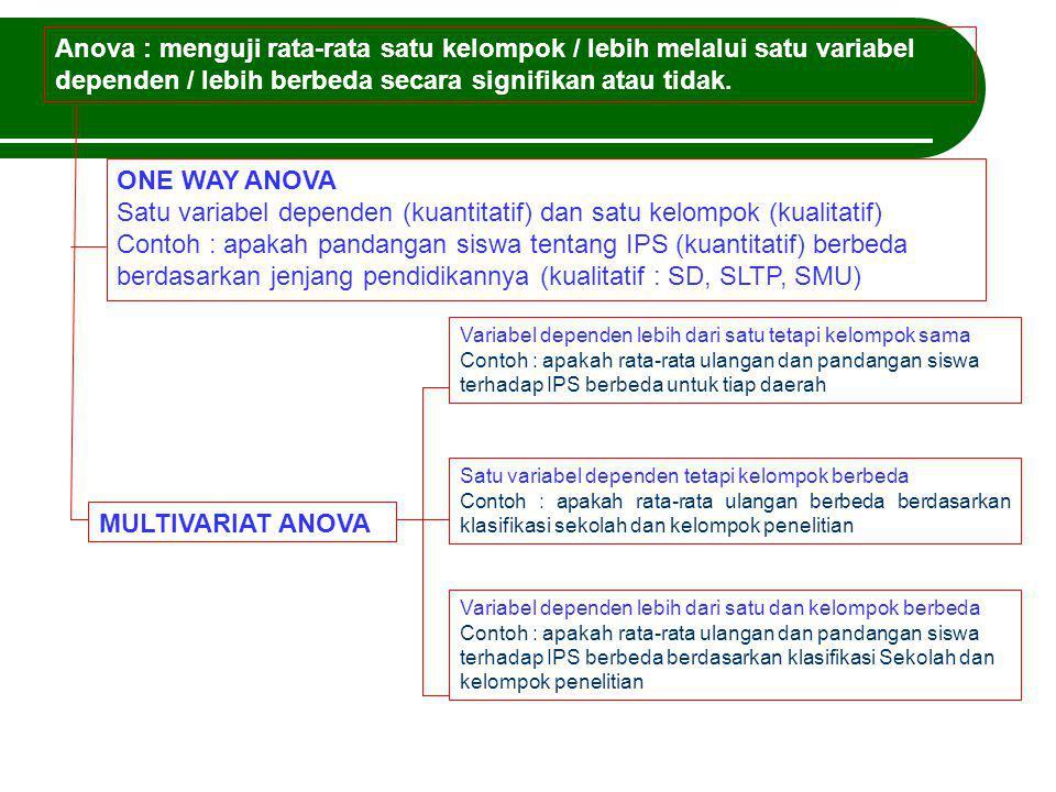 Satu variabel dependen (kuantitatif) dan satu kelompok (kualitatif)