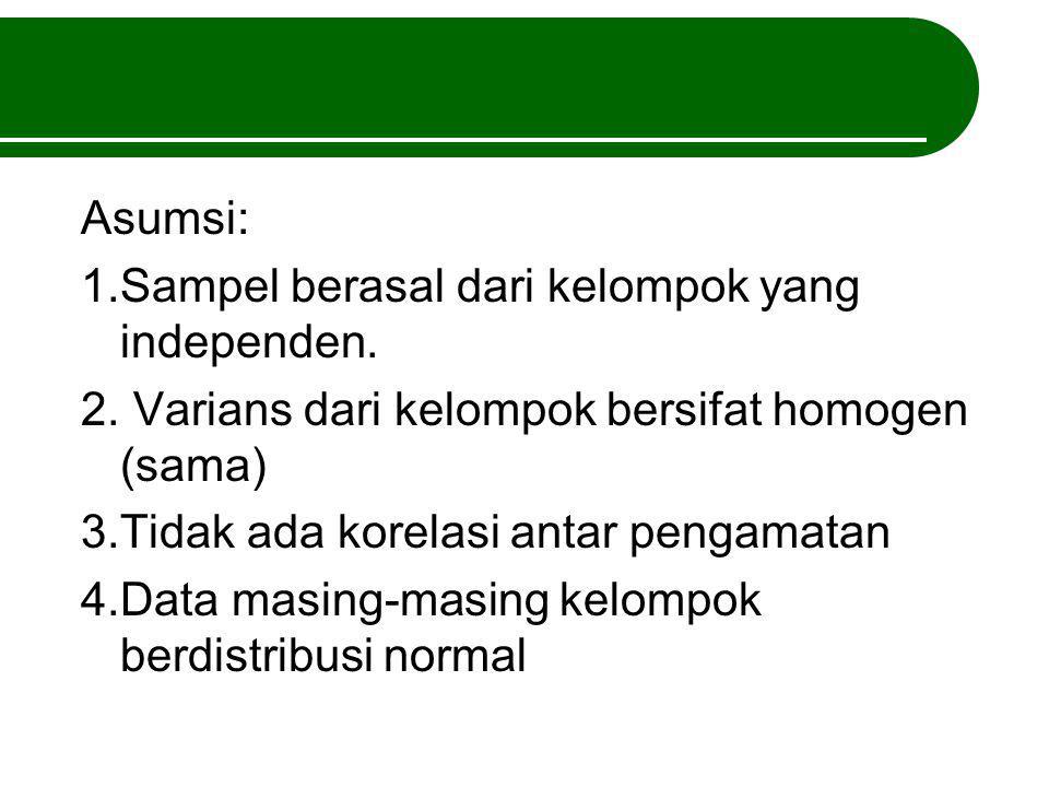 Asumsi: 1. Sampel berasal dari kelompok yang independen. 2. Varians dari kelompok bersifat homogen (sama)