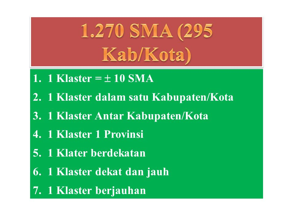 1.270 SMA (295 Kab/Kota) Dibagi :127 Klaster