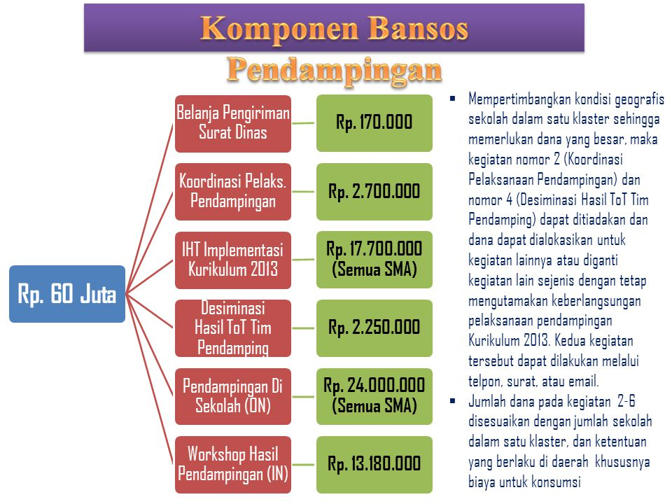 Komponen Bansos Pendampingan