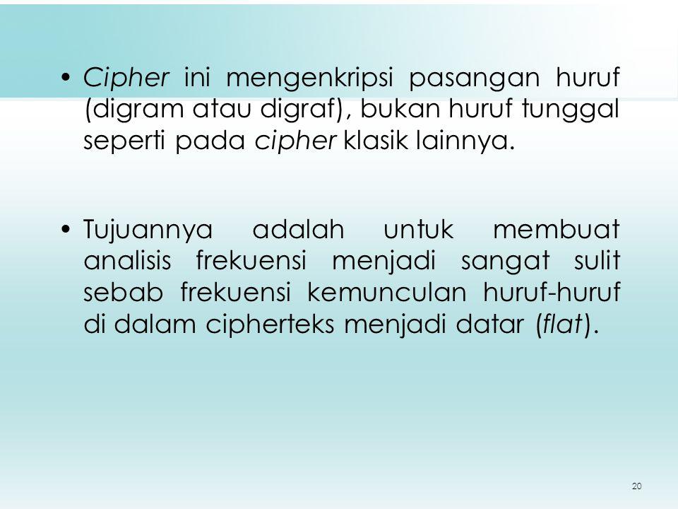 Cipher ini mengenkripsi pasangan huruf (digram atau digraf), bukan huruf tunggal seperti pada cipher klasik lainnya.