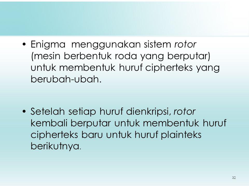 Enigma menggunakan sistem rotor (mesin berbentuk roda yang berputar) untuk membentuk huruf cipherteks yang berubah-ubah.