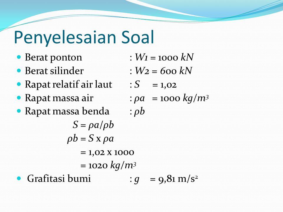 Penyelesaian Soal Berat ponton : W1 = 1000 kN