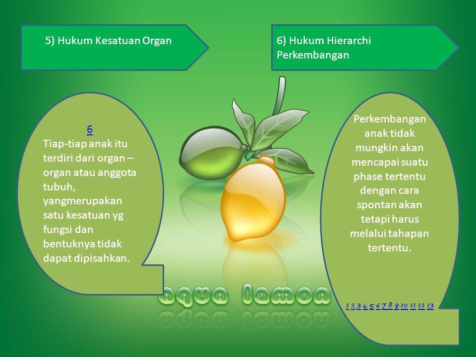5) Hukum Kesatuan Organ 6) Hukum Hierarchi Perkembangan. 6.