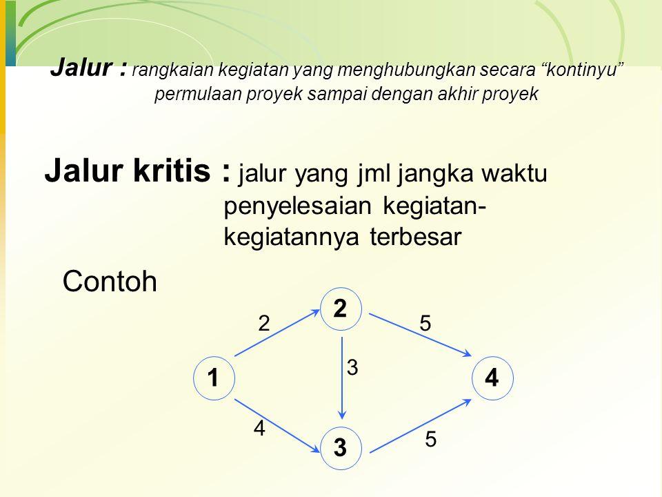 Jalur : rangkaian kegiatan yang menghubungkan secara kontinyu permulaan proyek sampai dengan akhir proyek