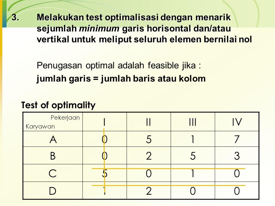 Melakukan test optimalisasi dengan menarik sejumlah minimum garis horisontal dan/atau vertikal untuk meliput seluruh elemen bernilai nol