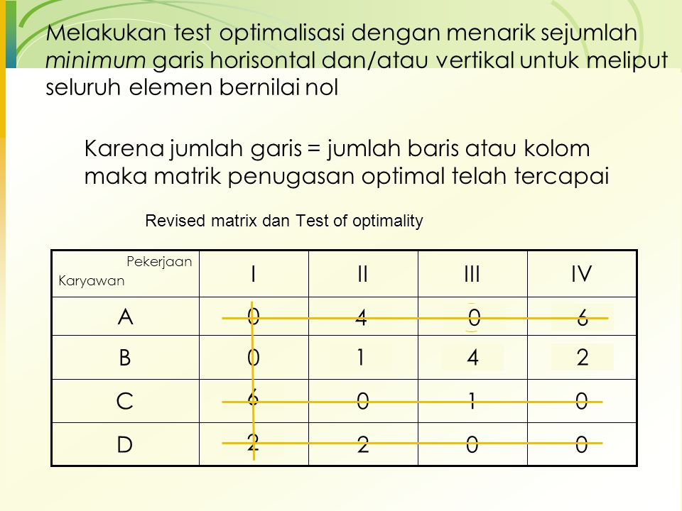 Revised matrix dan Test of optimality