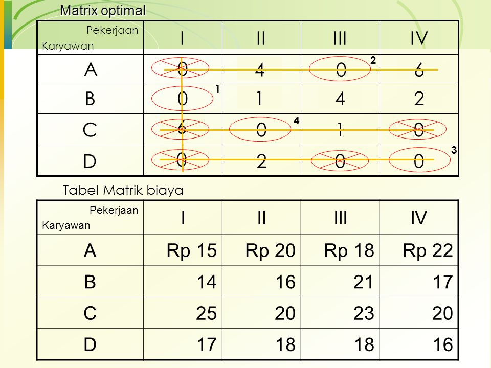 2 1 D 5 C 3 B 7 A IV III II I 4 6 I II III IV A Rp 15 Rp 20 Rp 18