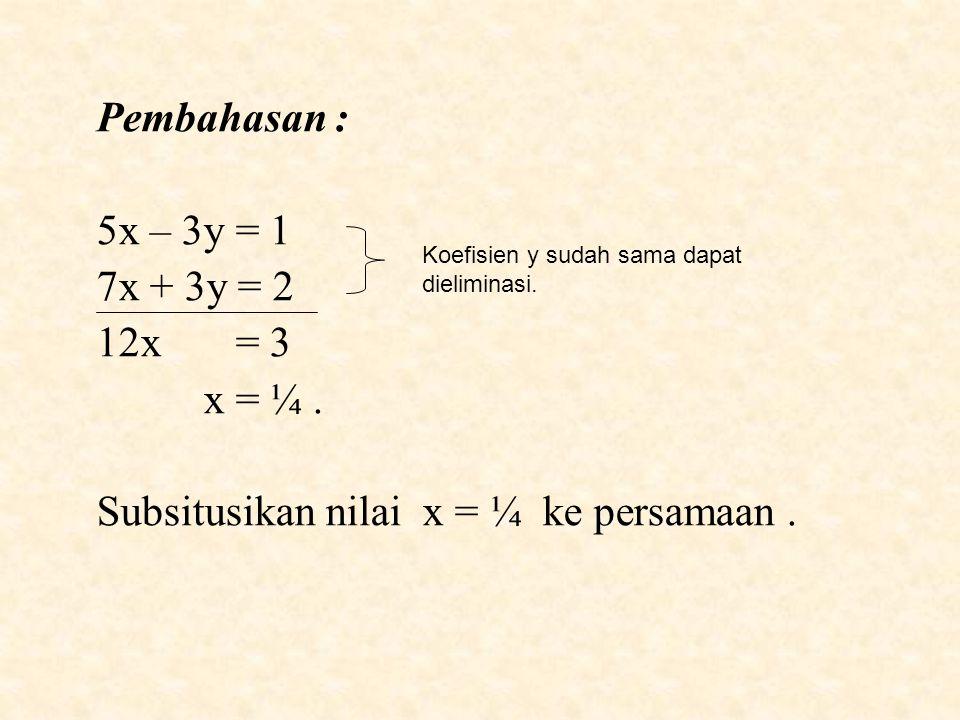 Subsitusikan nilai x = ¼ ke persamaan .
