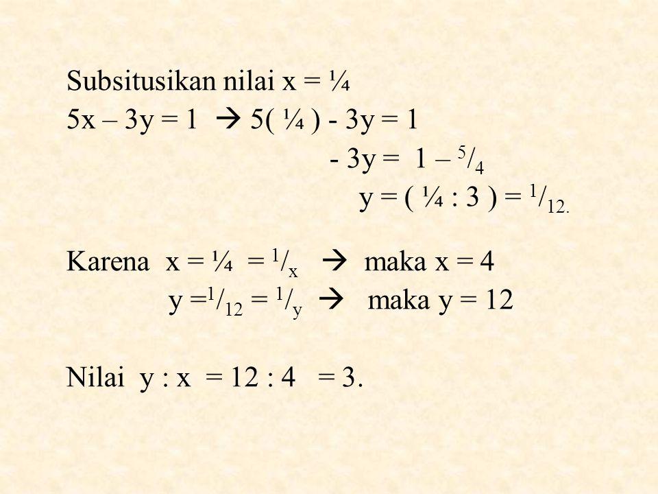 Subsitusikan nilai x = ¼