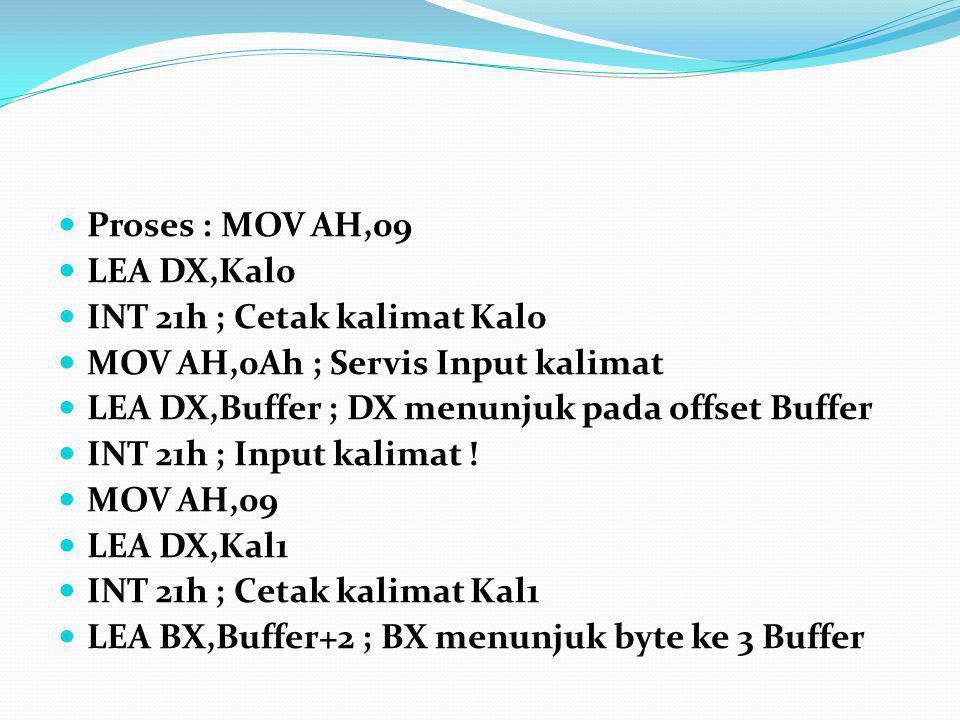 Proses : MOV AH,09 LEA DX,Kal0. INT 21h ; Cetak kalimat Kal0. MOV AH,0Ah ; Servis Input kalimat. LEA DX,Buffer ; DX menunjuk pada offset Buffer.
