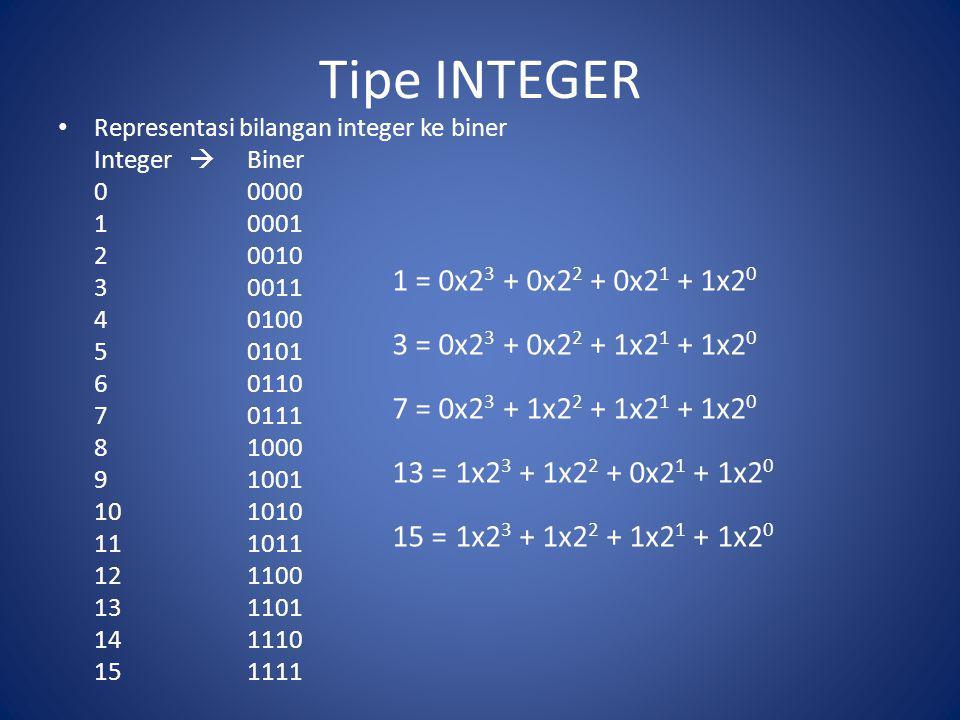 Tipe INTEGER Representasi bilangan integer ke biner. Integer  Biner. 0 0000. 1 0001. 2 0010.