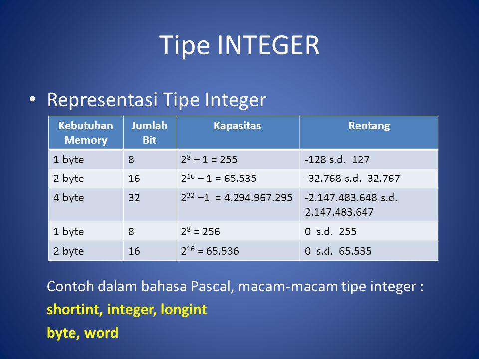 Tipe INTEGER Representasi Tipe Integer