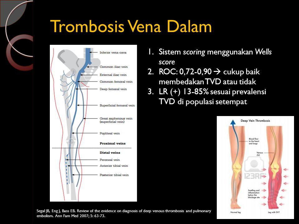 Trombosis Vena Dalam Sistem scoring menggunakan Wells score