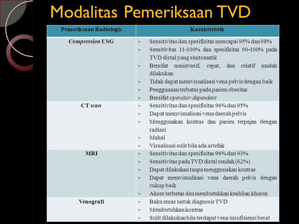 Modalitas Pemeriksaan TVD