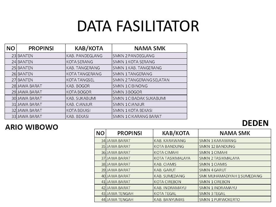 DATA FASILITATOR DEDEN ARIO WIBOWO