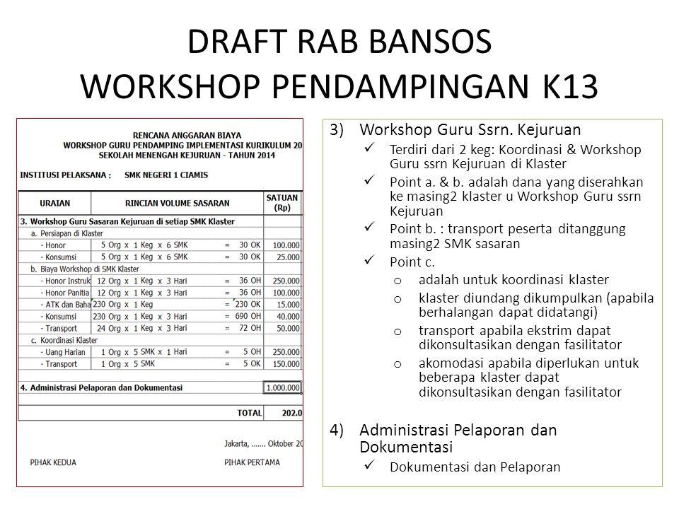 DRAFT RAB BANSOS WORKSHOP PENDAMPINGAN K13