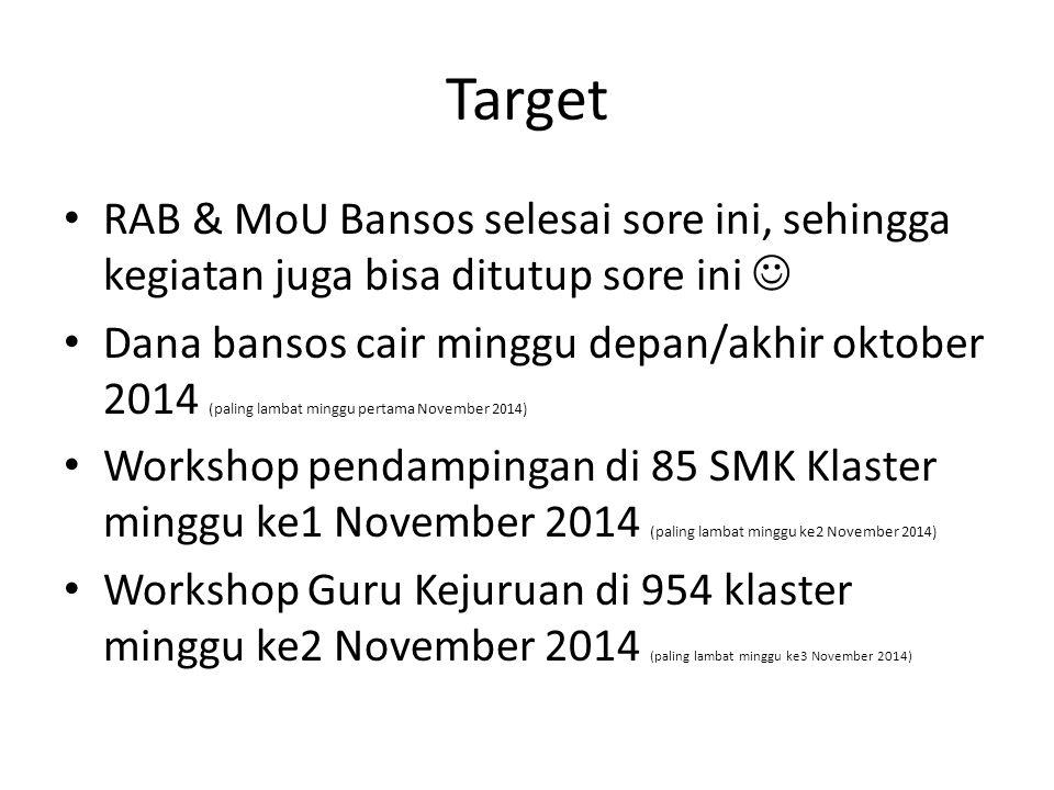 Target RAB & MoU Bansos selesai sore ini, sehingga kegiatan juga bisa ditutup sore ini 