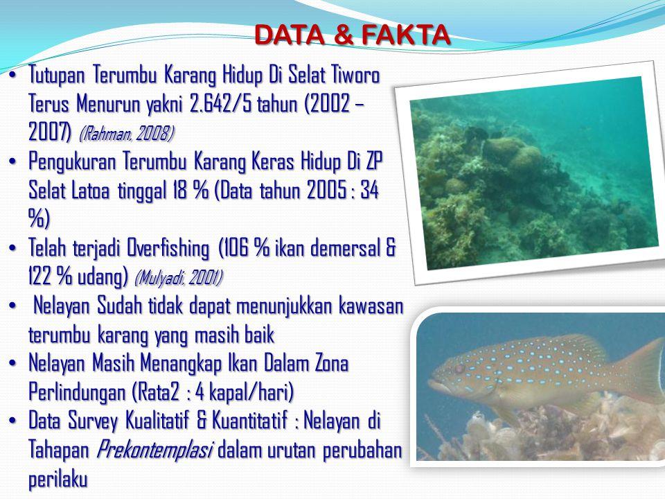 DATA & FAKTA Tutupan Terumbu Karang Hidup Di Selat Tiworo Terus Menurun yakni 2.642/5 tahun (2002 – 2007) (Rahman, 2008)