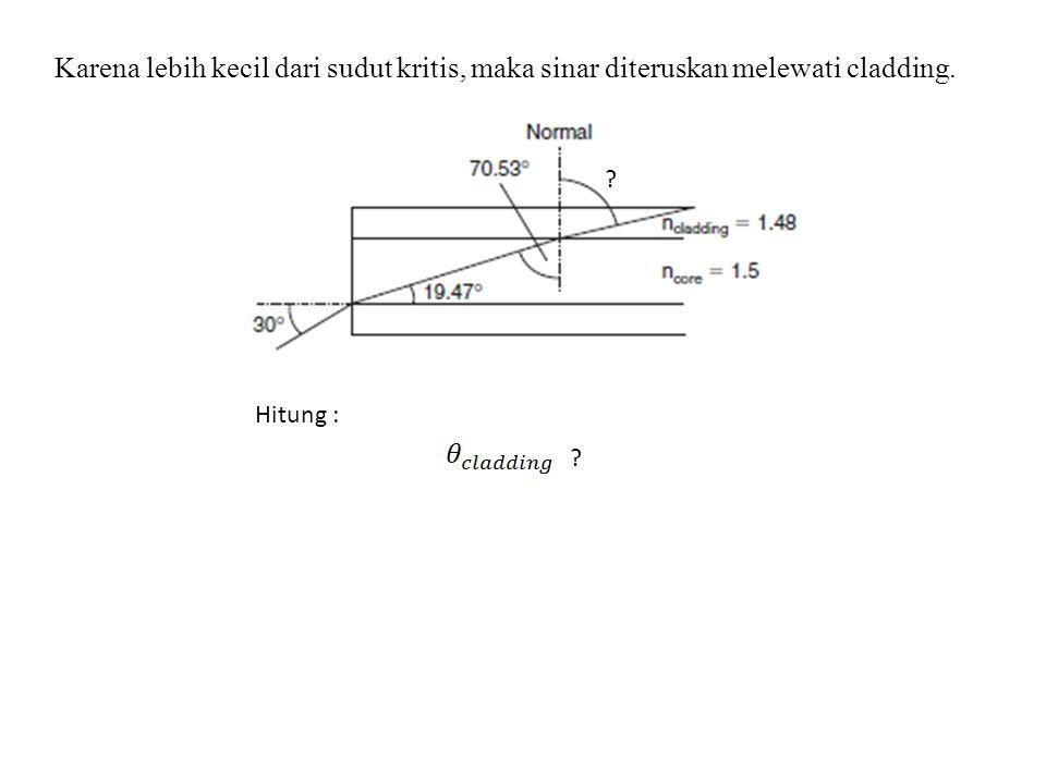 Karena lebih kecil dari sudut kritis, maka sinar diteruskan melewati cladding.