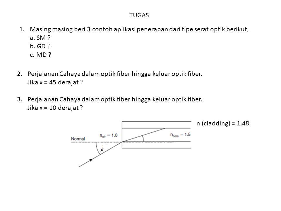 TUGAS Masing masing beri 3 contoh aplikasi penerapan dari tipe serat optik berikut, a. SM b. GD