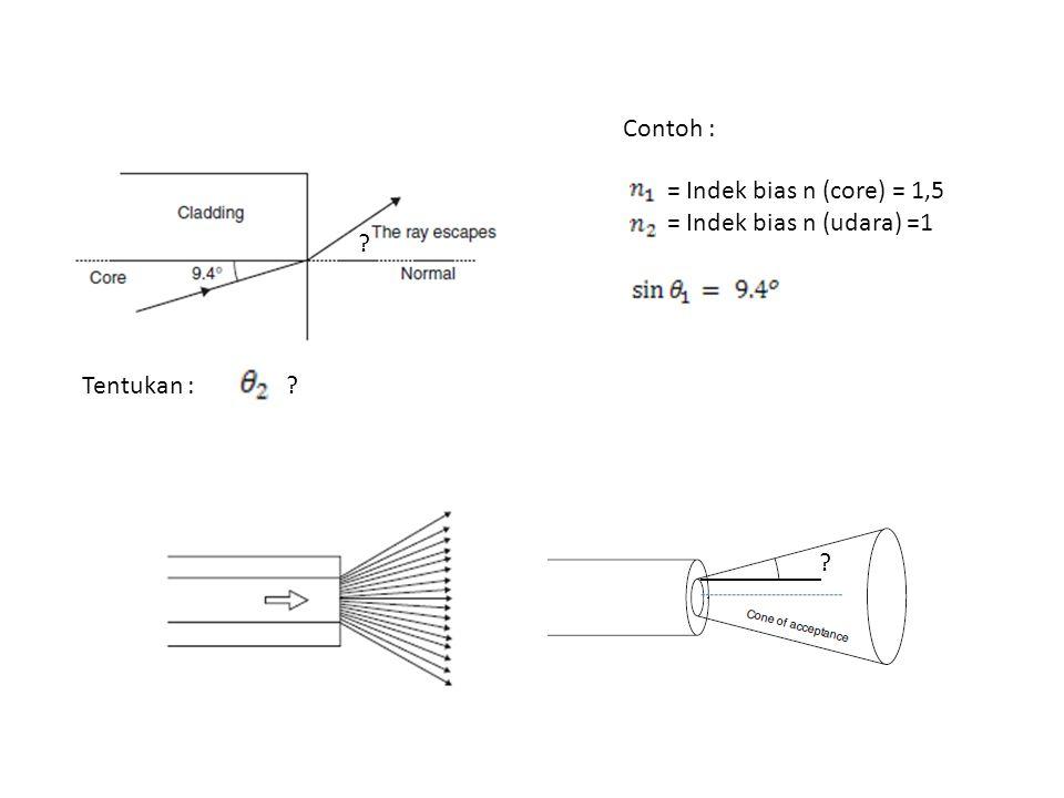 Contoh : = Indek bias n (core) = 1,5 = Indek bias n (udara) =1 Tentukan :