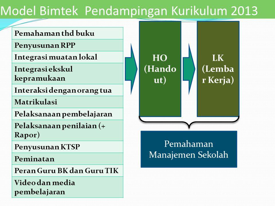 Model Bimtek Pendampingan Kurikulum 2013