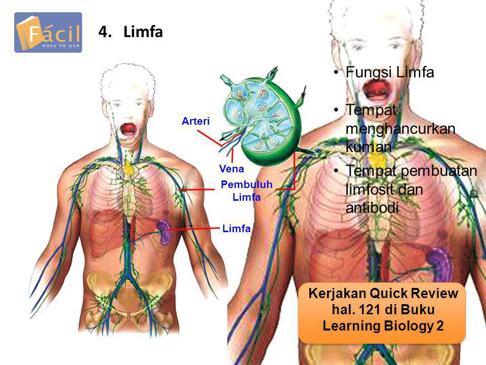 Kerjakan Quick Review hal. 121 di Buku Learning Biology 2