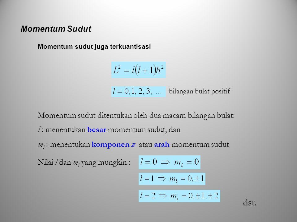 Momentum Sudut Momentum sudut juga terkuantisasi. bilangan bulat positif. Momentum sudut ditentukan oleh dua macam bilangan bulat: