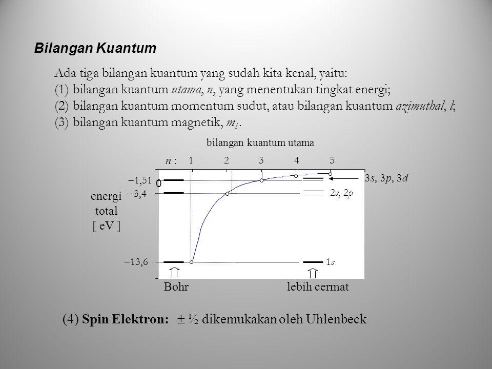 bilangan kuantum utama