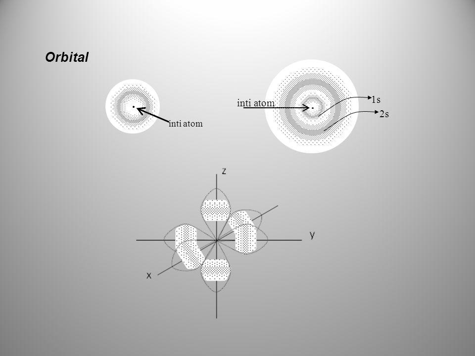 Orbital inti atom 1s 2s inti atom