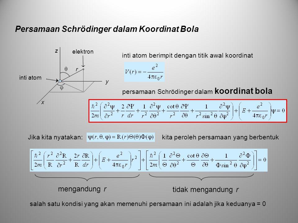 inti atom berimpit dengan titik awal koordinat