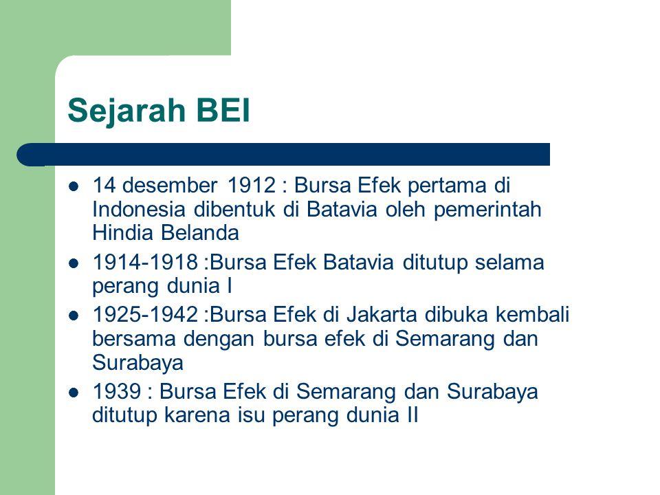 Sejarah BEI 14 desember 1912 : Bursa Efek pertama di Indonesia dibentuk di Batavia oleh pemerintah Hindia Belanda.