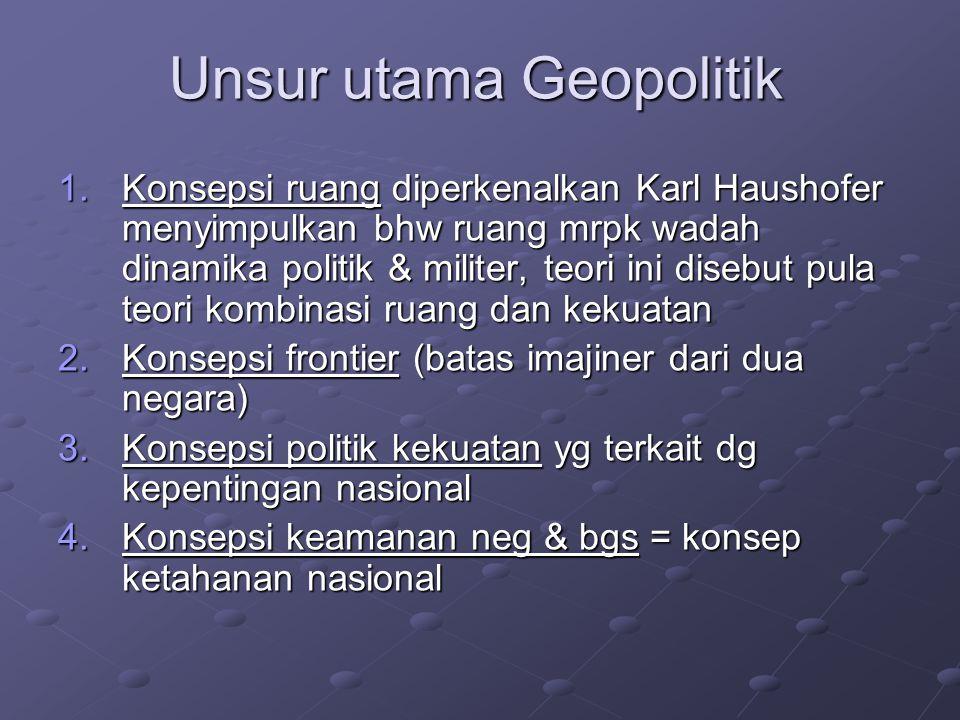 Unsur utama Geopolitik