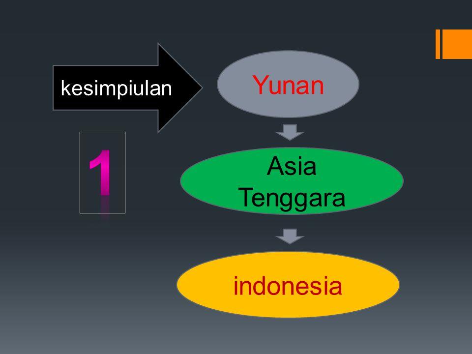 kesimpiulan Yunan Asia Tenggara indonesia 1