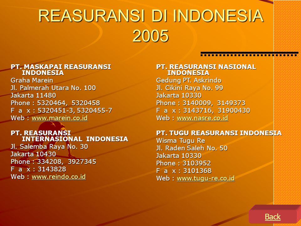 REASURANSI DI INDONESIA 2005