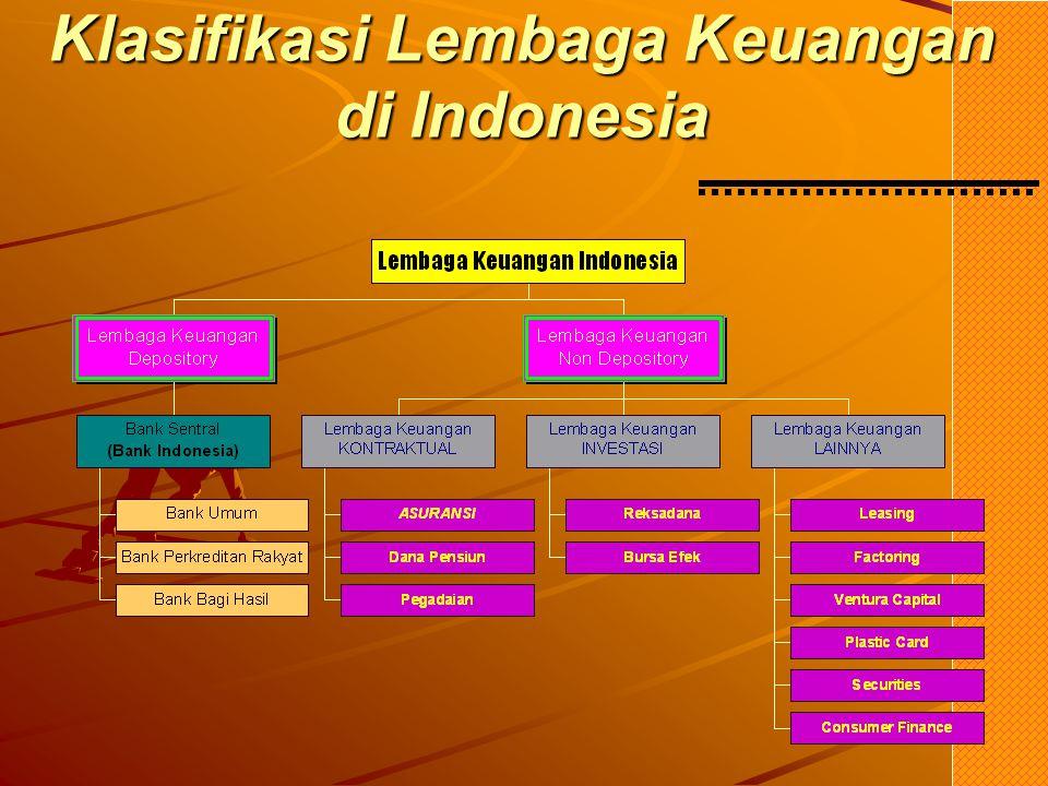 Klasifikasi Lembaga Keuangan di Indonesia