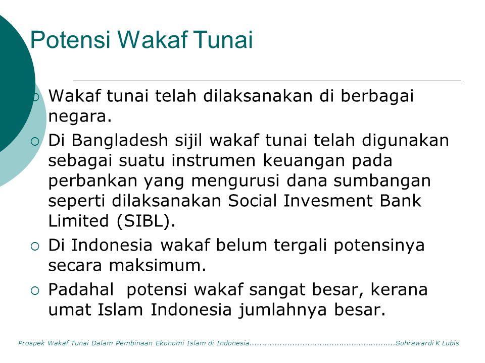 Potensi Wakaf Tunai Wakaf tunai telah dilaksanakan di berbagai negara.