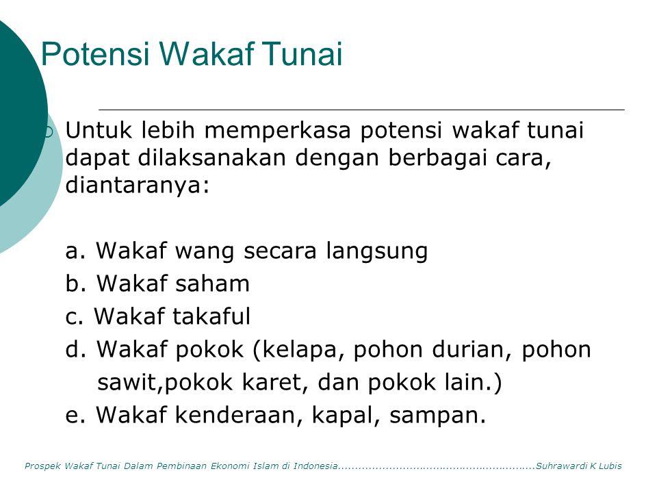 Potensi Wakaf Tunai Untuk lebih memperkasa potensi wakaf tunai dapat dilaksanakan dengan berbagai cara, diantaranya: