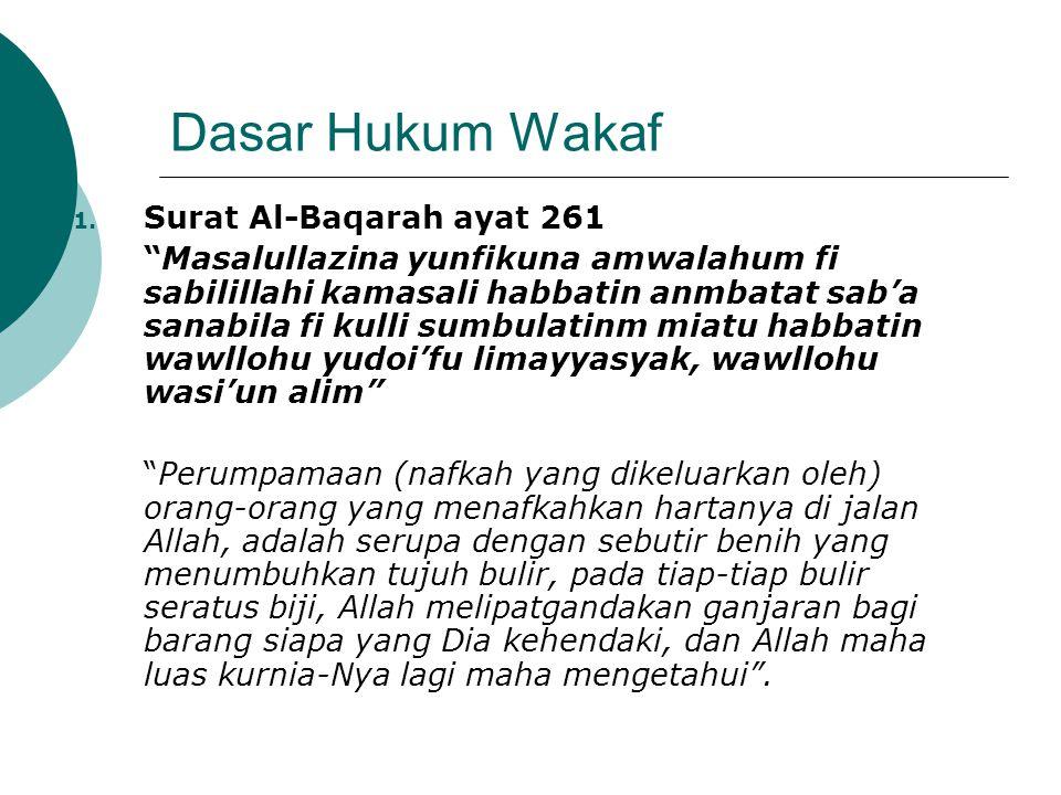 Dasar Hukum Wakaf Surat Al-Baqarah ayat 261