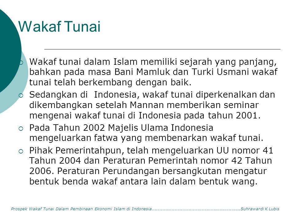 Wakaf Tunai