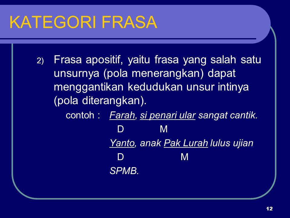 KATEGORI FRASA Frasa apositif, yaitu frasa yang salah satu unsurnya (pola menerangkan) dapat menggantikan kedudukan unsur intinya (pola diterangkan).