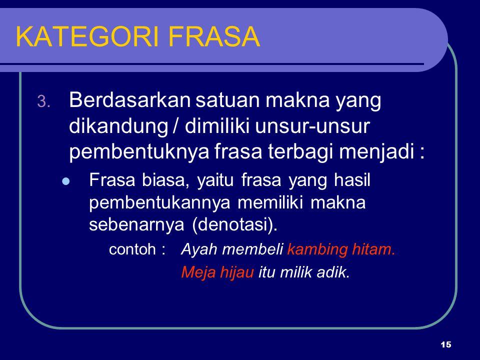 KATEGORI FRASA Berdasarkan satuan makna yang dikandung / dimiliki unsur-unsur pembentuknya frasa terbagi menjadi :