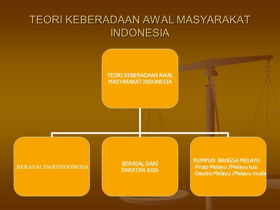 TEORI KEBERADAAN AWAL MASYARAKAT INDONESIA