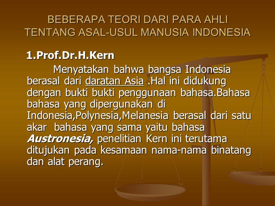 BEBERAPA TEORI DARI PARA AHLI TENTANG ASAL-USUL MANUSIA INDONESIA