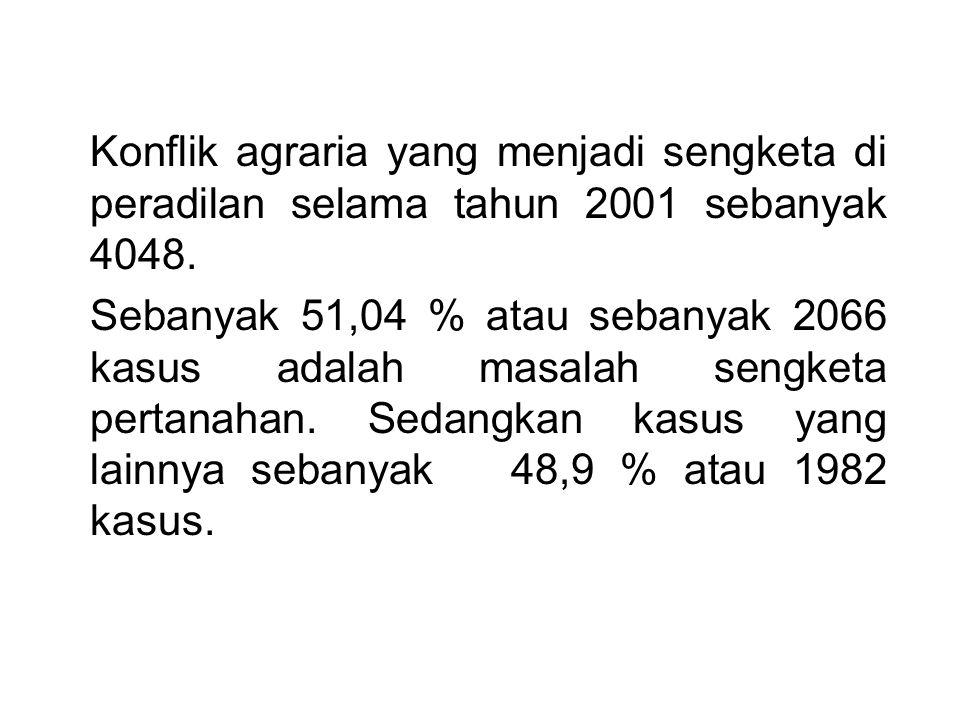 Konflik agraria yang menjadi sengketa di peradilan selama tahun 2001 sebanyak 4048.
