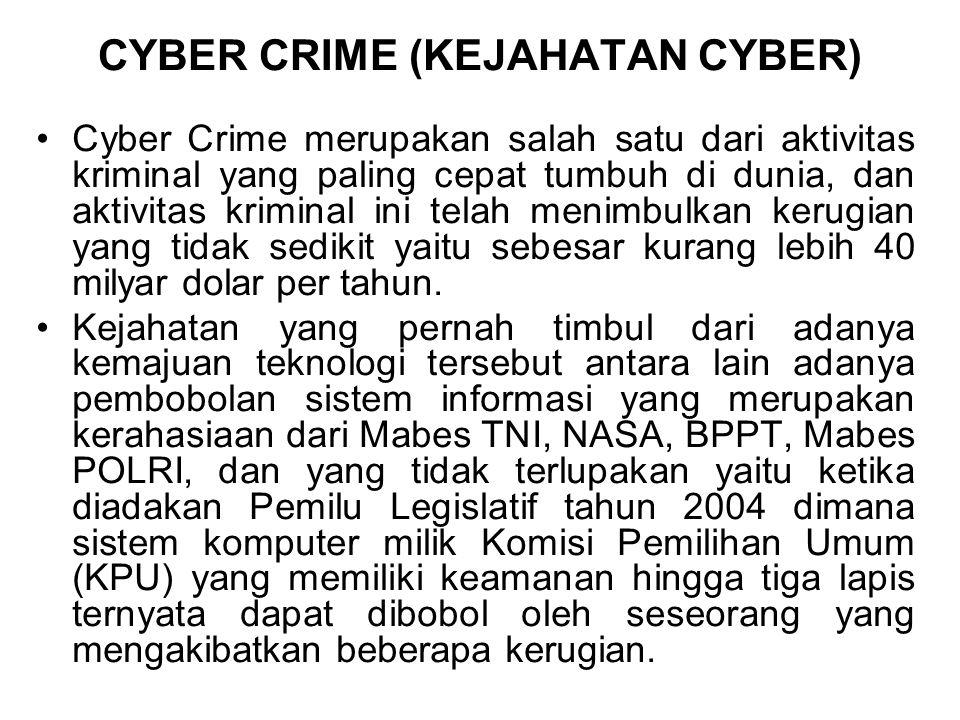 CYBER CRIME (KEJAHATAN CYBER)
