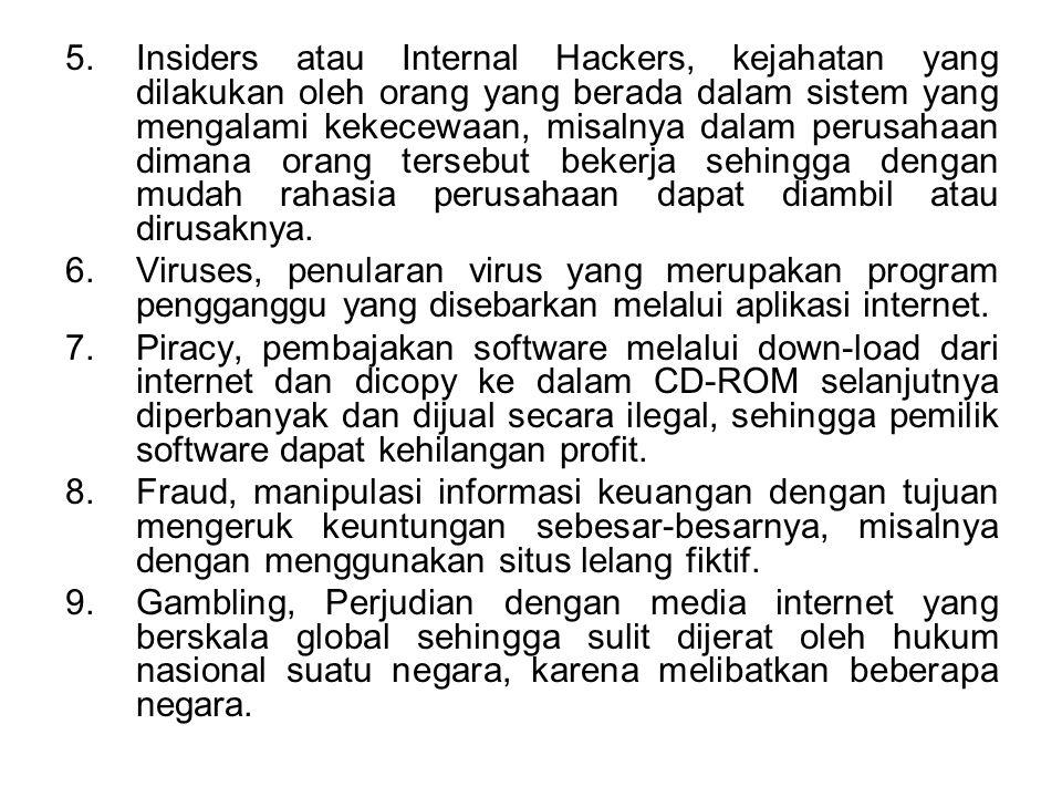 Insiders atau Internal Hackers, kejahatan yang dilakukan oleh orang yang berada dalam sistem yang mengalami kekecewaan, misalnya dalam perusahaan dimana orang tersebut bekerja sehingga dengan mudah rahasia perusahaan dapat diambil atau dirusaknya.